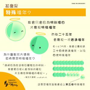 WhatIsExtraordinaryJubilee_cn-04